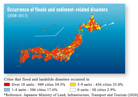 Occurrence of floods and sediment-related disasters
