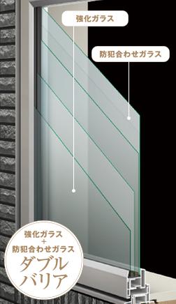 強化ガラス+防犯合わせガラス ダブルバリア