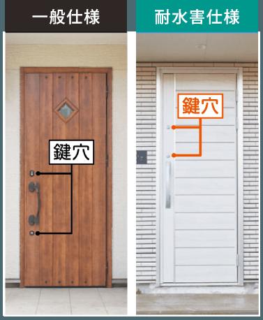 浸水対策玄関ドア 一般仕様と耐水害仕様の比較