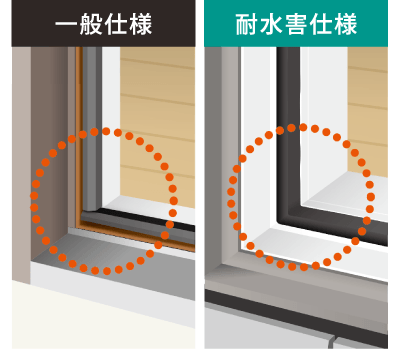 浸水対策樹脂サッシ 一般仕様と耐水害仕様の比較